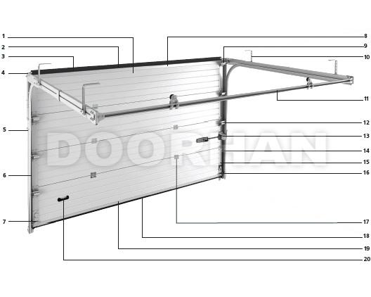 Конструкция ворот серий RSD01